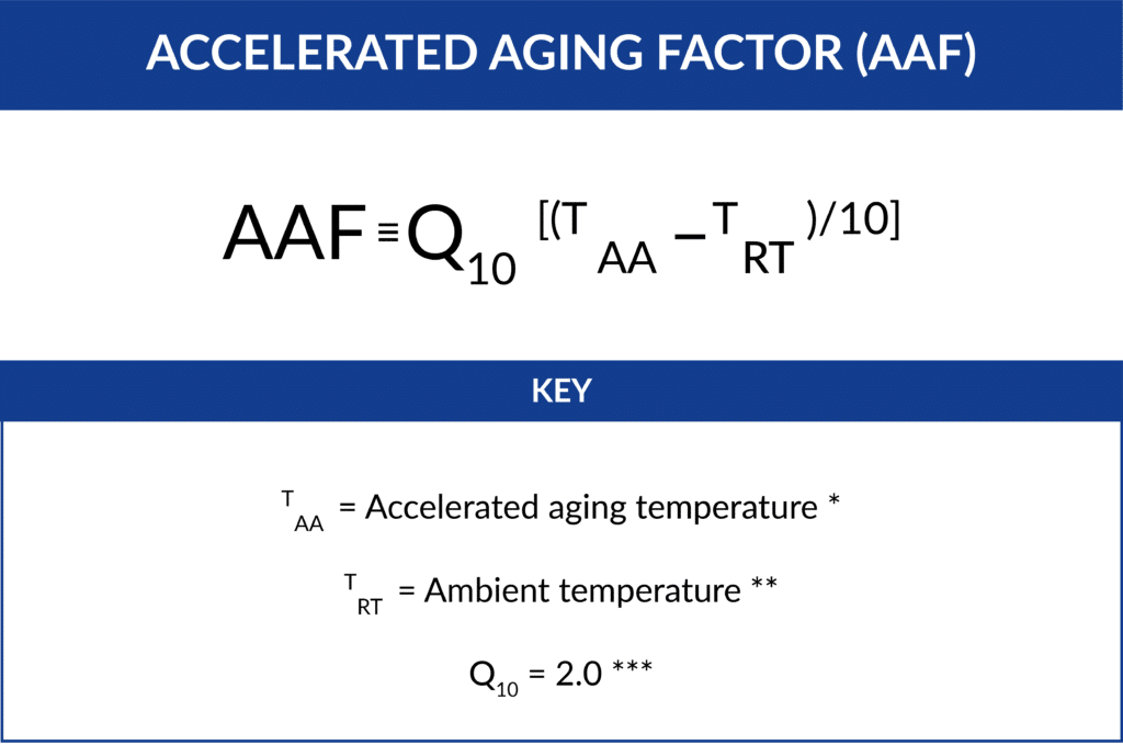 accelerated aging factor